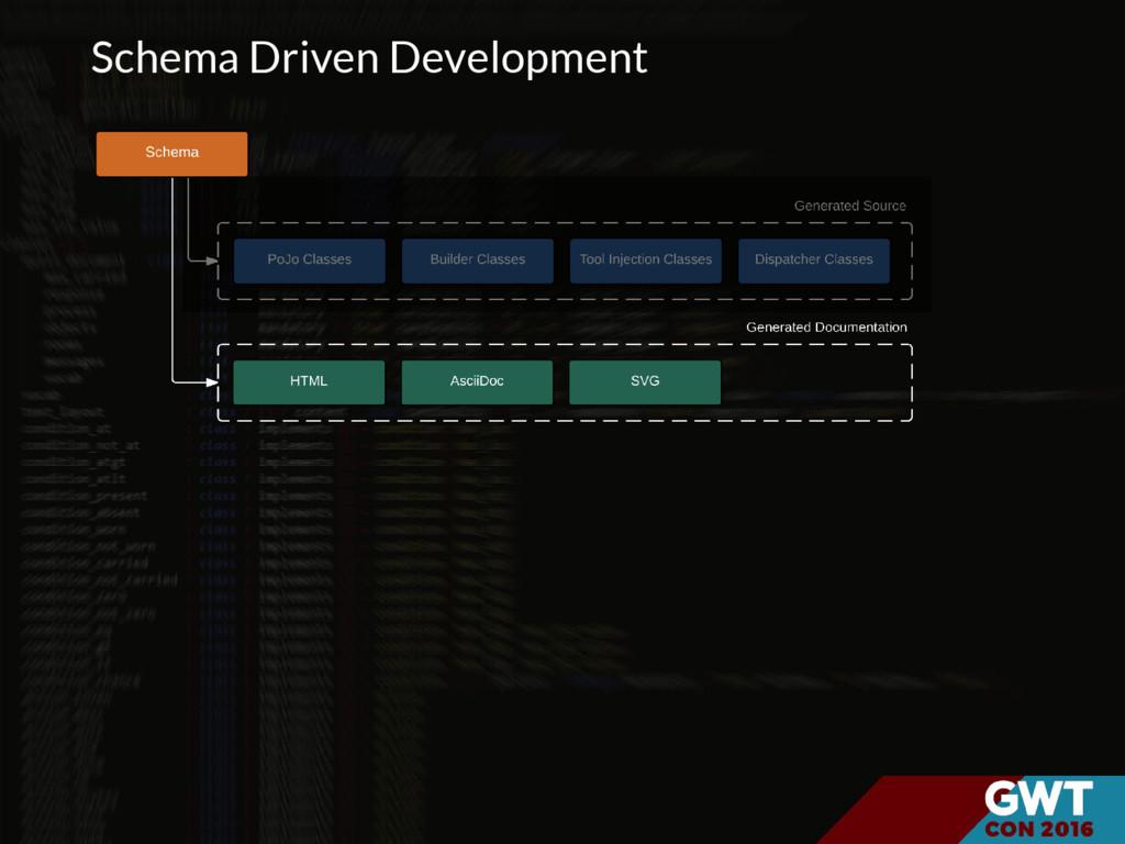 Schema Driven Development