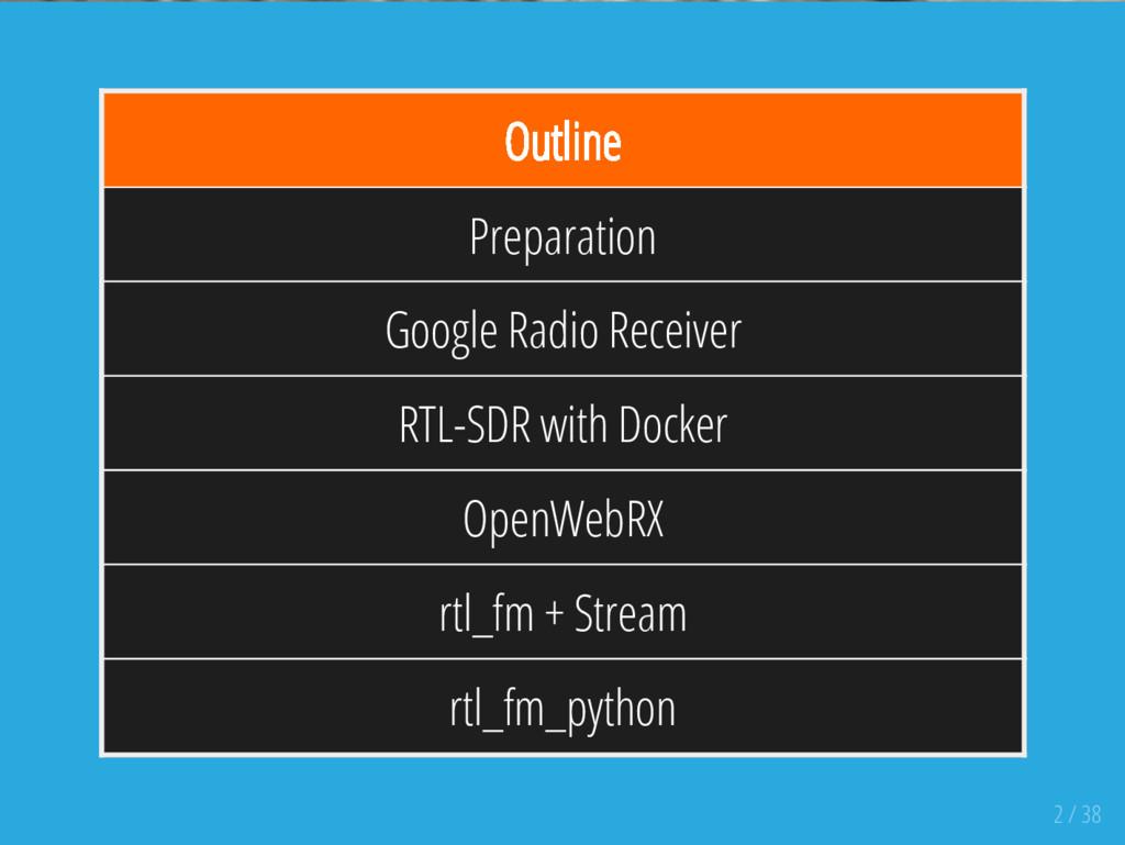 Outline Preparation Google Radio Receiver RTL-S...