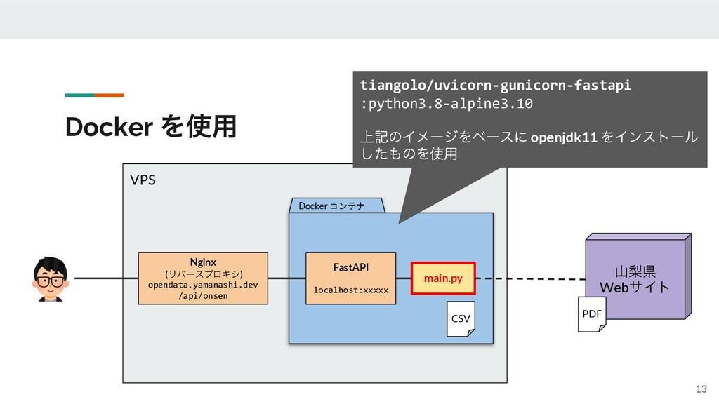 Docker Λ༻ 13 VPS Nginx (ϦόʔεϓϩΩγ) opendata.yam...