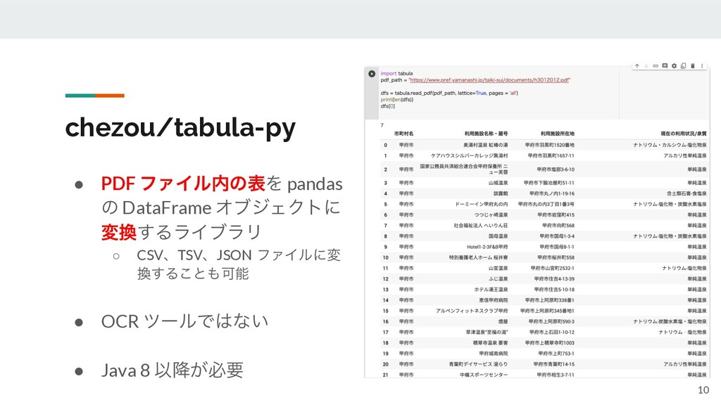 chezou/tabula-py ● PDF ϑΝΠϧͷදΛ pandas ͷ DataFr...