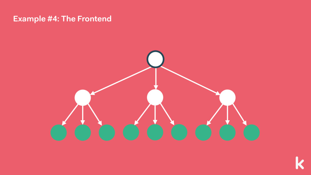 Example #4: The Frontend