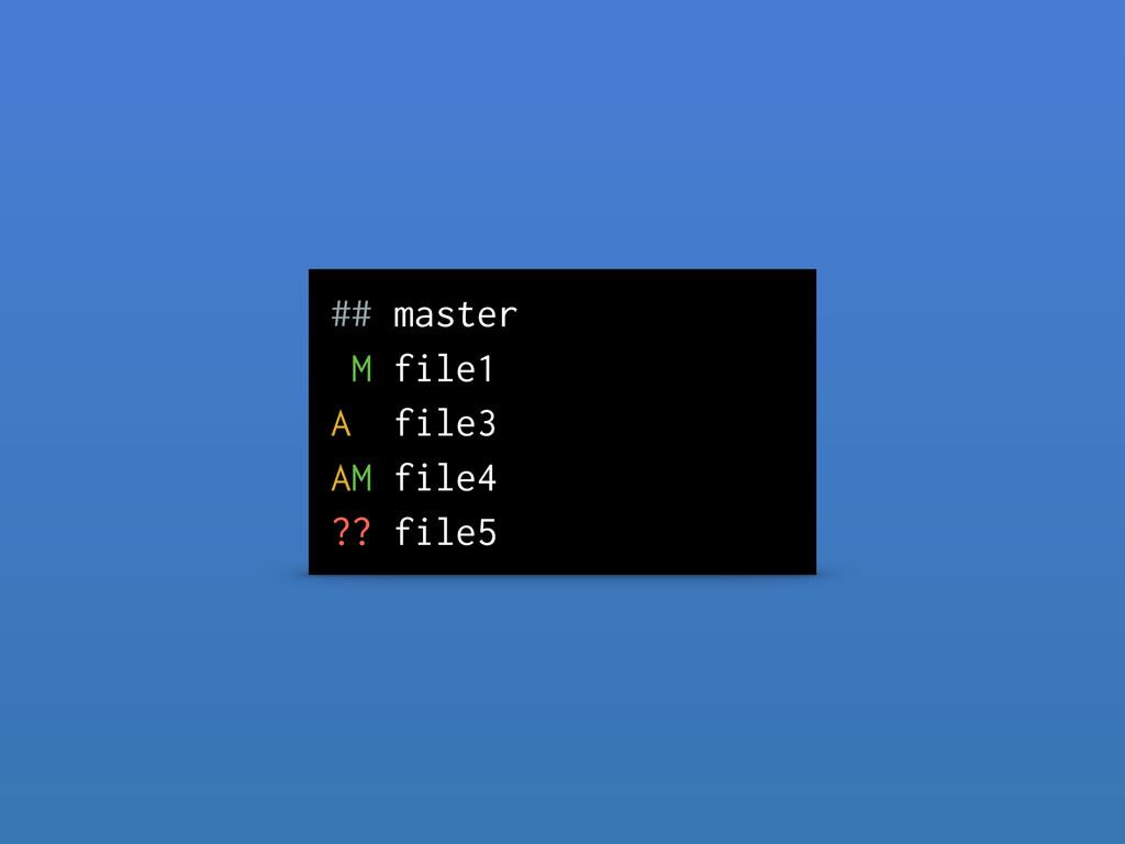 ## master M file1 A file3 AM file4 ?? file5