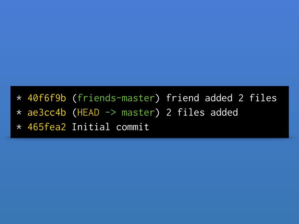 * 40f6f9b (friends-master) friend added 2 files...