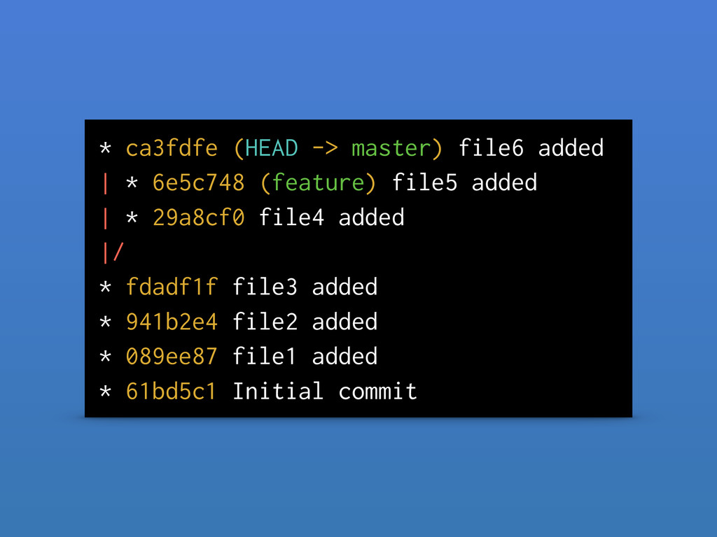 * ca3fdfe (HEAD -> master) file6 added | * 6e5c...