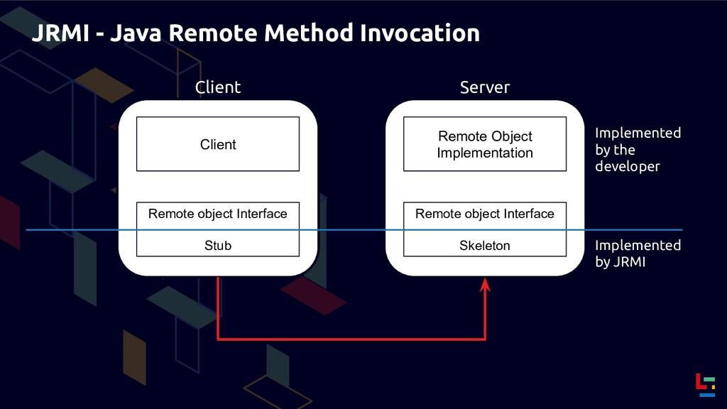 JRMI - Java Remote Method Invocation Client Rem...