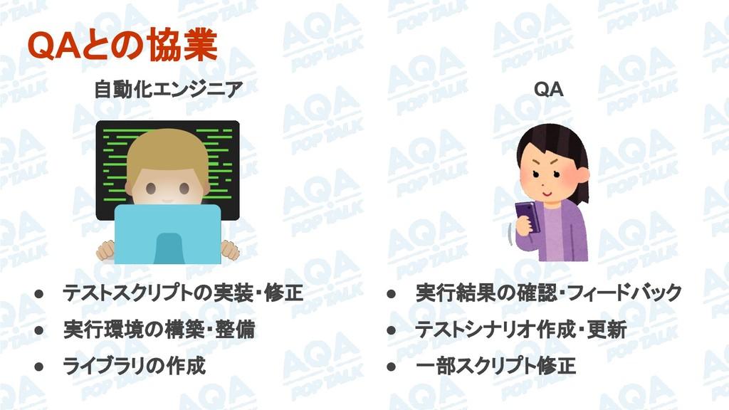 QAとの協業 自動化エンジニア QA ● 実行結果の確認・フィードバック ● テストシナリオ作...