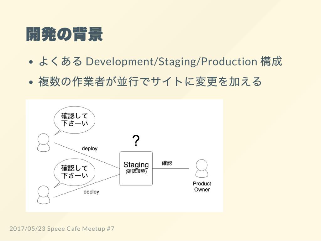 開発の背景 よくある Development/Staging/Production 構成 複数...