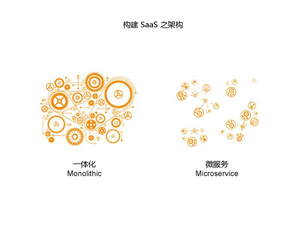 构建 SaaS 之架构 一体化 Monolithic 微服务 Microservice