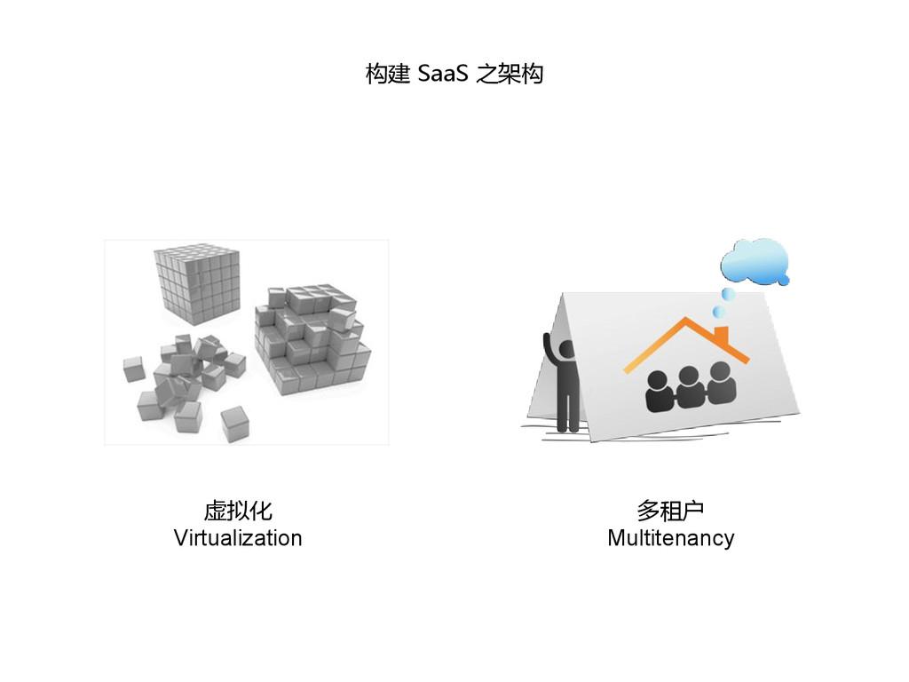 构建 SaaS 之架构 虚拟化 Virtualization 多租户 Multitenancy