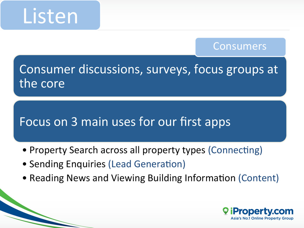 Consumer discussions, surveys, focus...