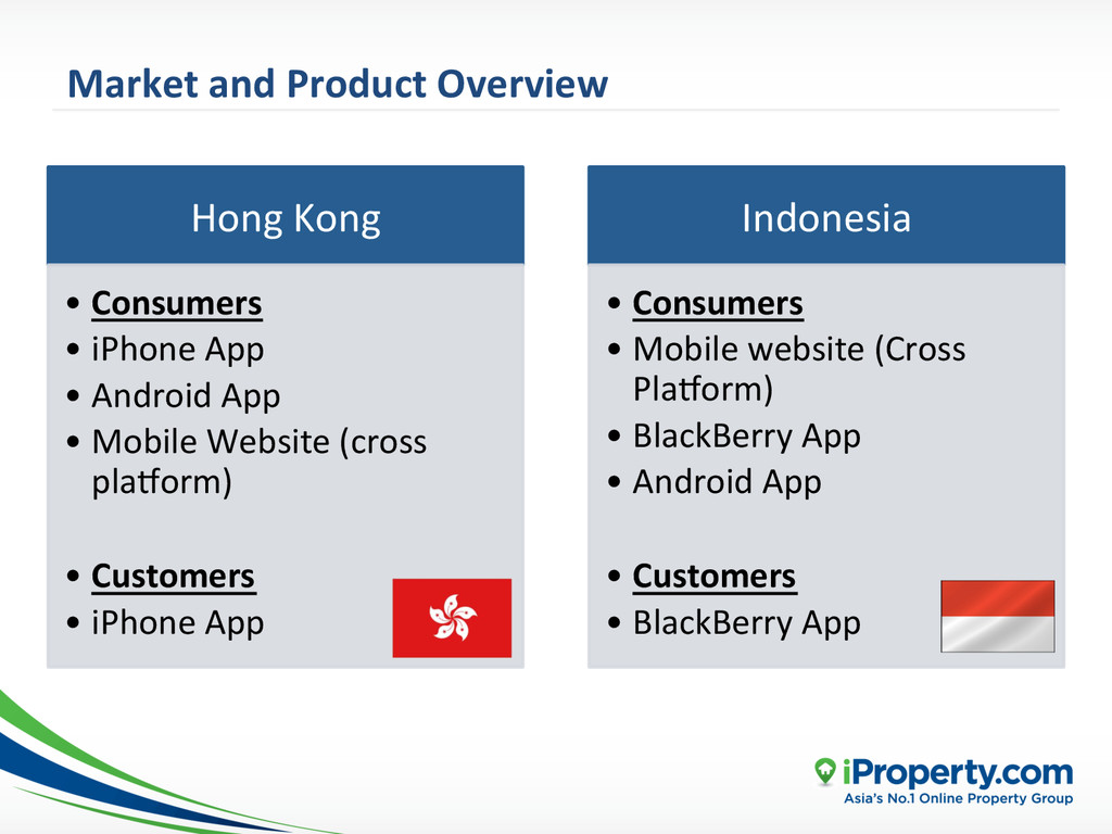 Market and Product Overview  Hong...