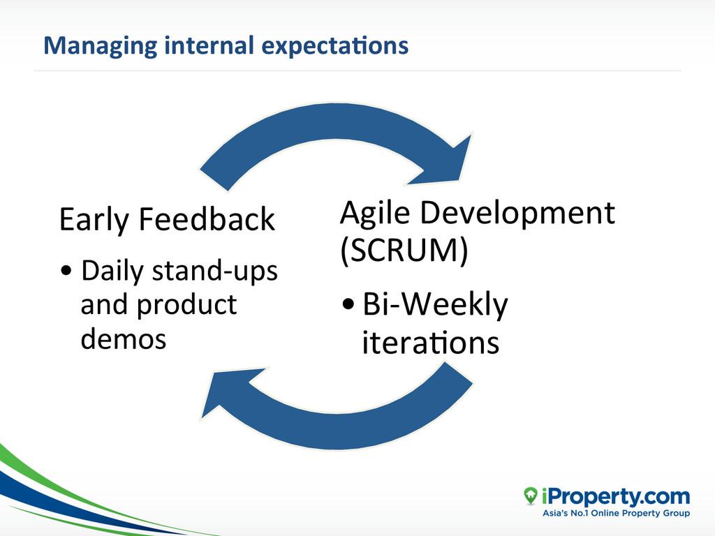 Managing internal expecta`ons  Agile...