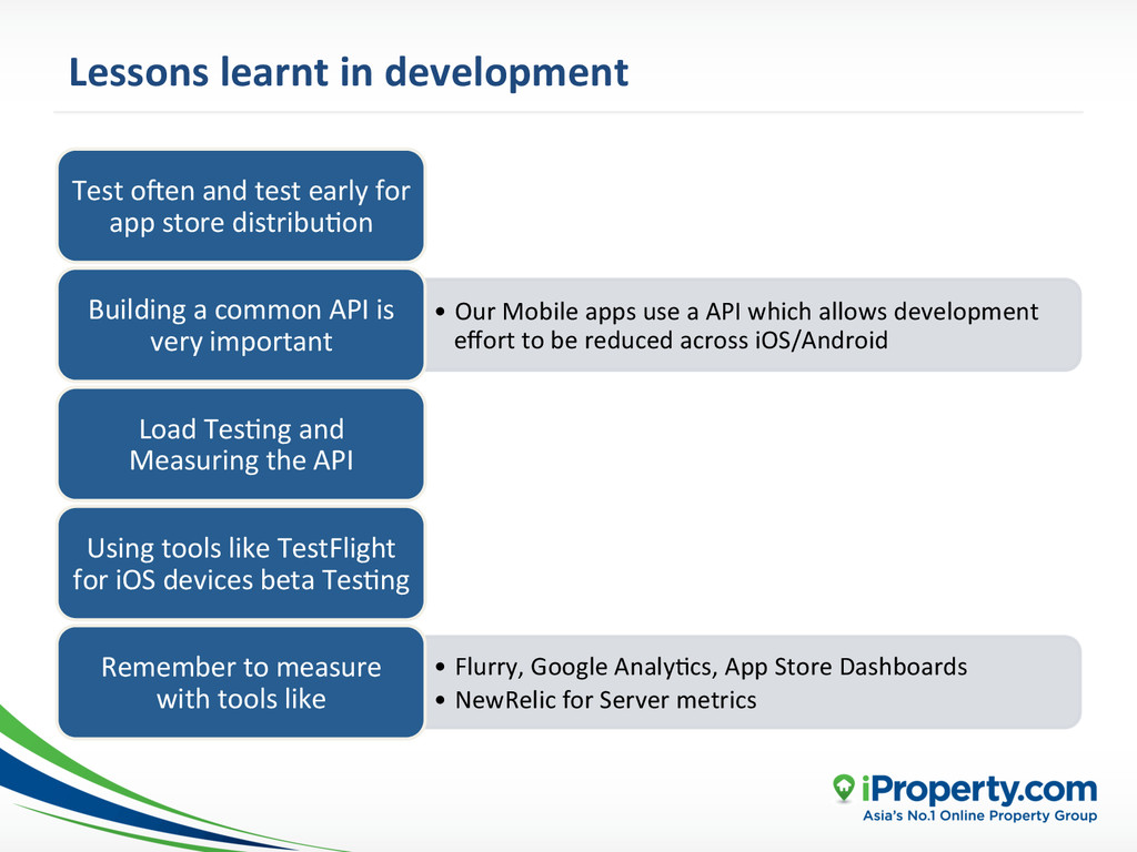 Lessons learnt in development  Test...