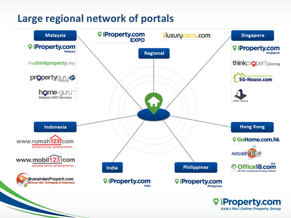 Large regional network of portals...