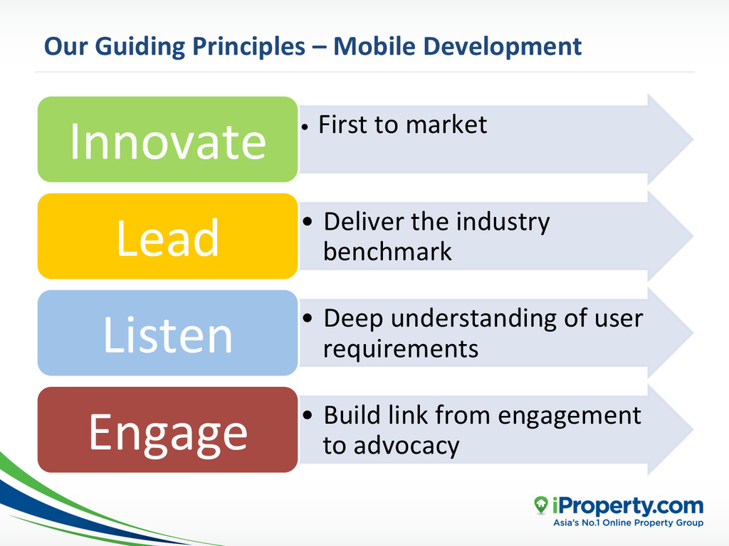 Our Guiding Principles – Mobile ...