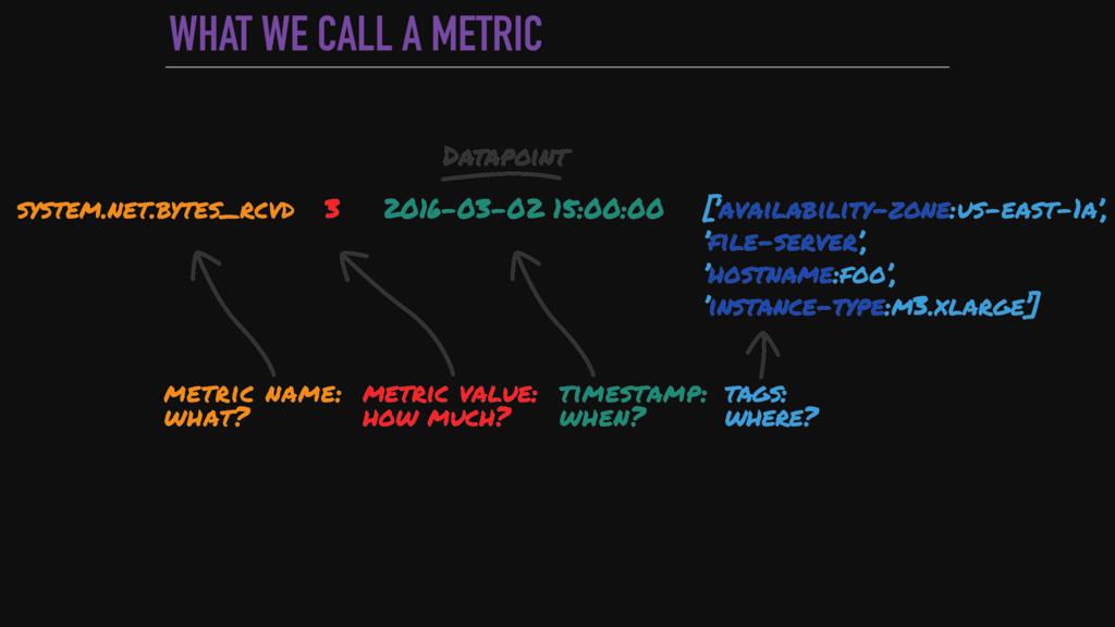 WHAT WE CALL A METRIC