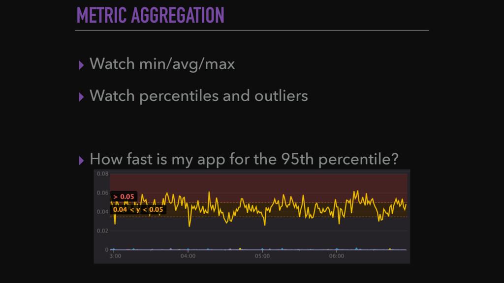 METRIC AGGREGATION ▸ Watch min/avg/max ▸ Watch ...