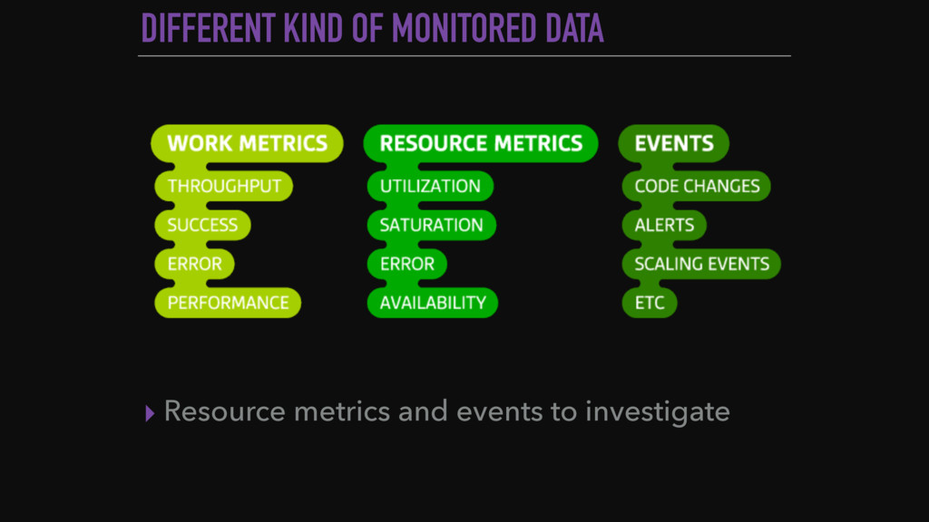 DIFFERENT KIND OF MONITORED DATA ▸ Resource met...