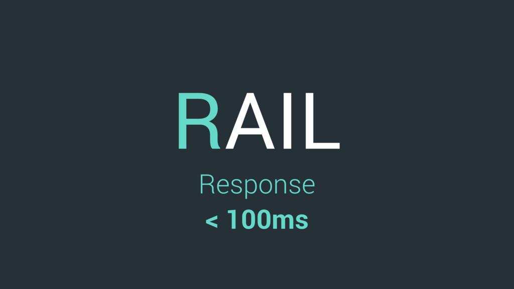 RAIL Response < 100ms