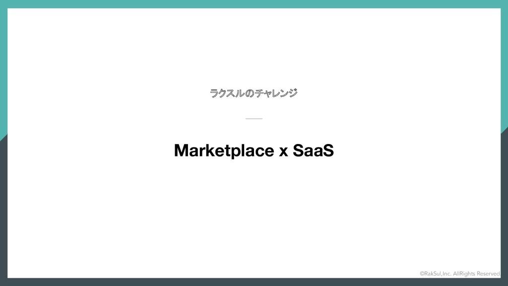 ラクスルのチャレンジ Marketplace x SaaS ©RakSul,Inc. AllR...