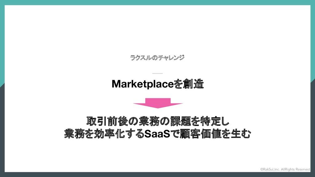 ラクスルのチャレンジ Marketplaceを創造 取引前後の業務の課題を特定し 業務を効率化...
