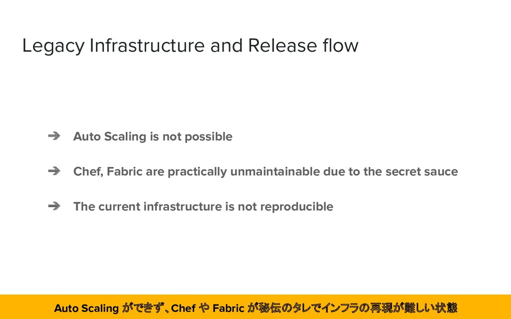 Legacy Infrastructure and Release flow ➔ Auto Sc...