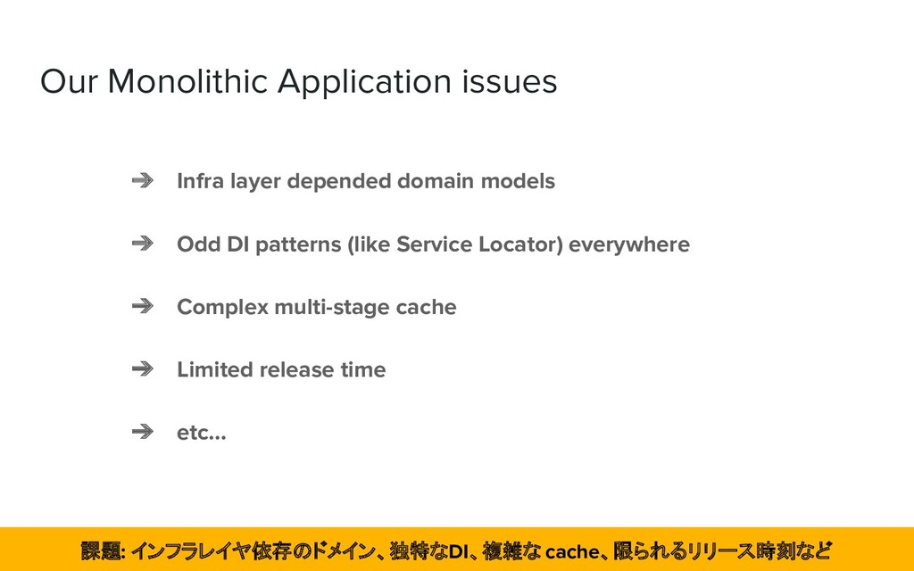 Our Monolithic Application issues ➔ Infra layer...