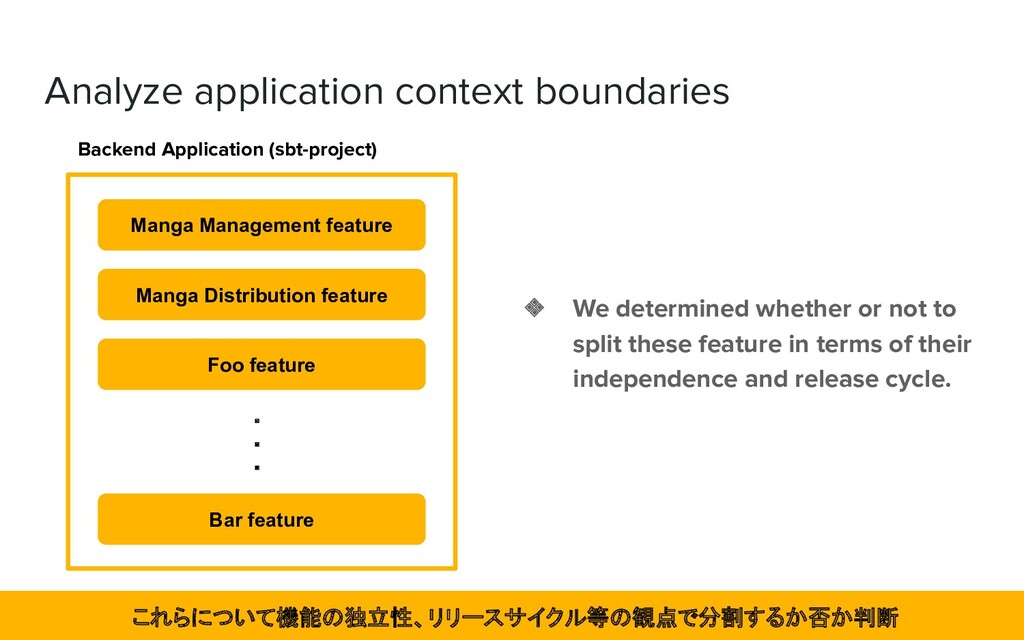 Analyze application context boundaries Backend ...