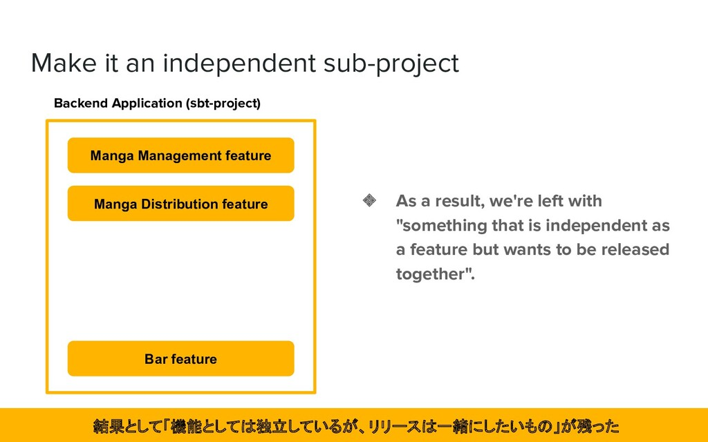 Make it an independent sub-project Backend Appl...