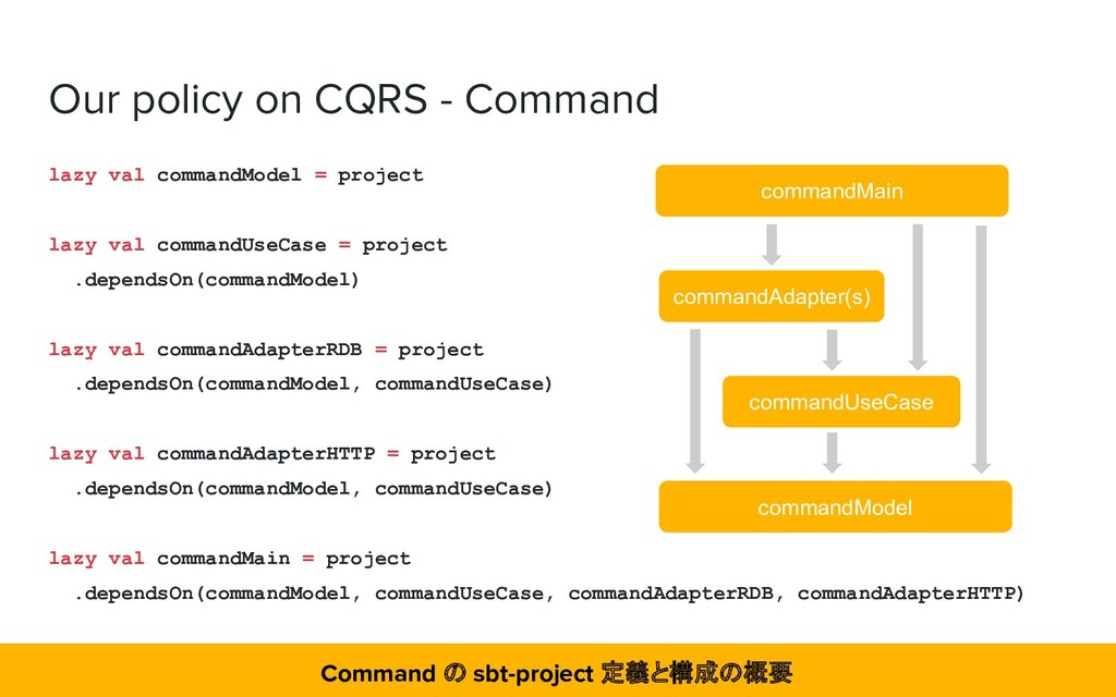Our policy on CQRS - Command lazy val commandMo...