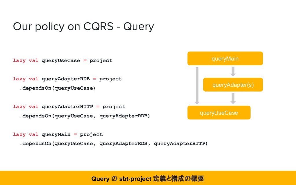 Our policy on CQRS - Query lazy val queryUseCas...