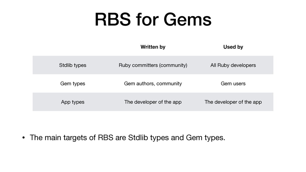 RBS for Gems • The main targets of RBS are Stdl...