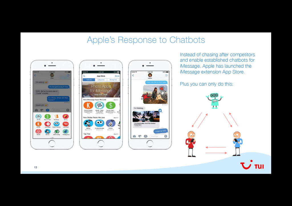 13 Apple's Response to Chatbots