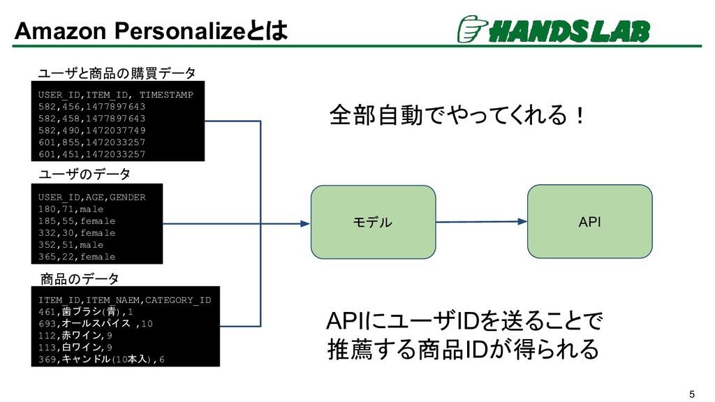 5 Amazon Personalizeとは USER_ID,ITEM_ID, TIMESTA...