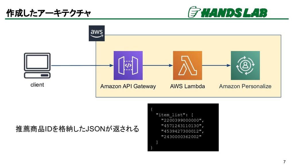 7 作成したアーキテクチャ Amazon API Gateway AWS Lambda Ama...