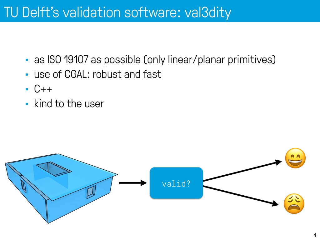 valid?   TU Delft's validation software: val3di...