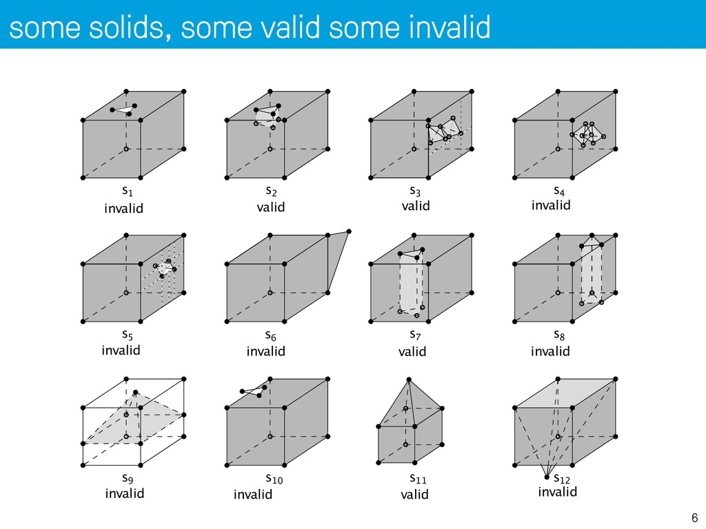 some solids, some valid some invalid 6 s1 s2 s3...