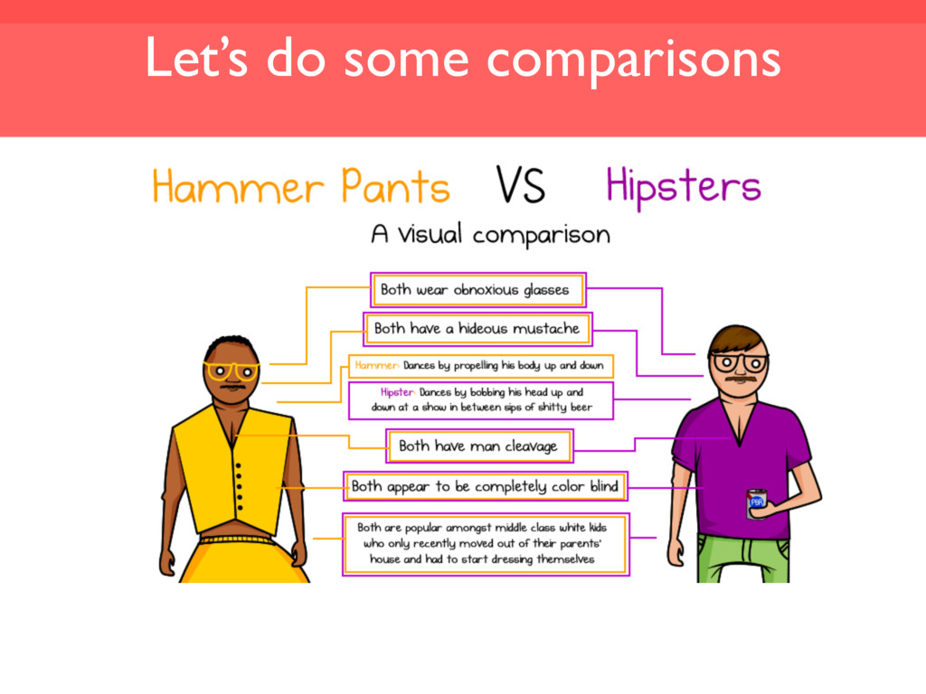 Let's do some comparisons