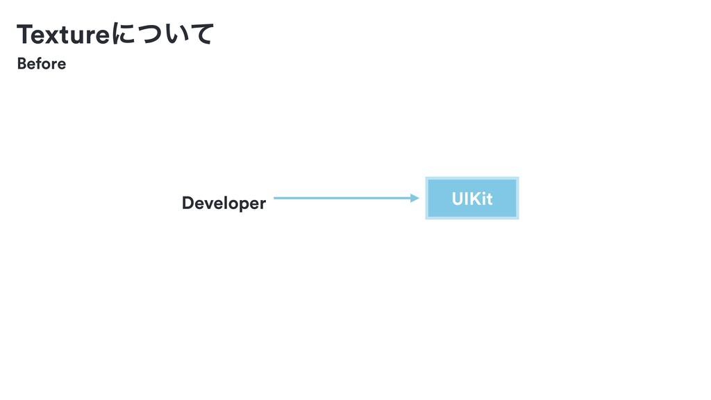 Before UIKit Developer Textureʹ͍ͭͯ