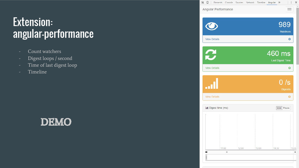 Extension: angular-performance 24 - Count watch...