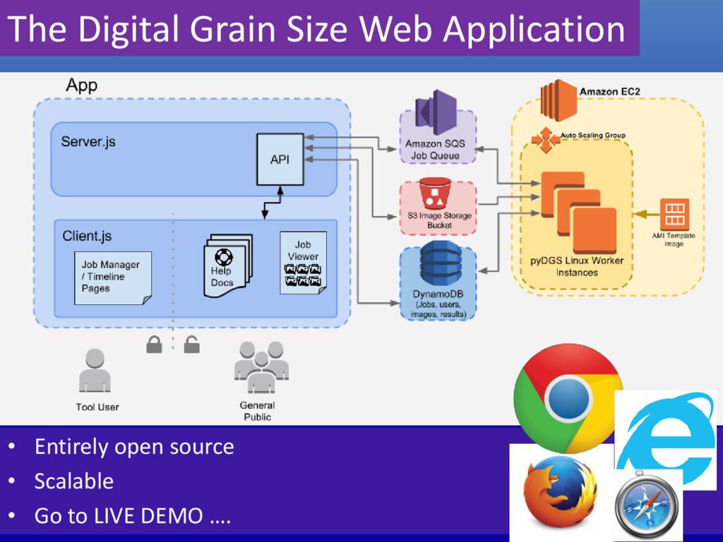 The Digital Grain Size Web Application • Entire...