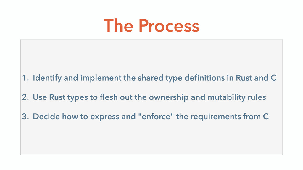 The Process 1. Identify and implement the share...