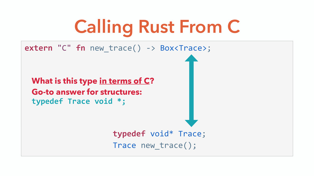 """Calling Rust From C extern """"C"""" fn new_trace(..."""