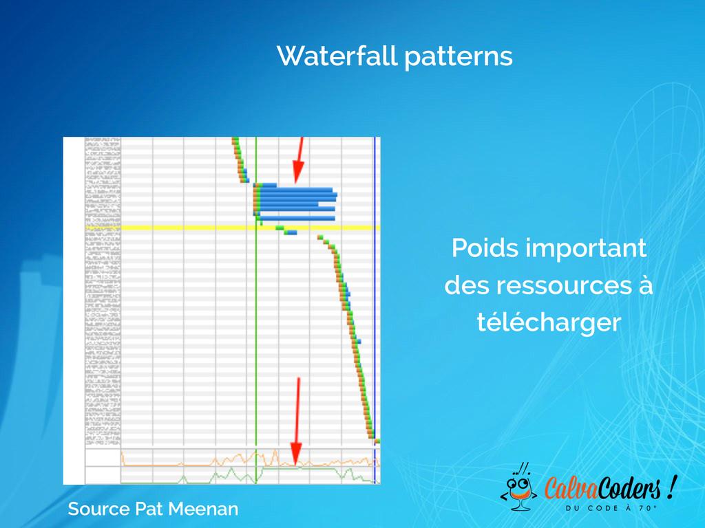 Waterfall patterns Poids important des ressourc...