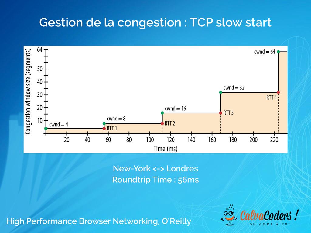 Gestion de la congestion : TCP slow start High ...