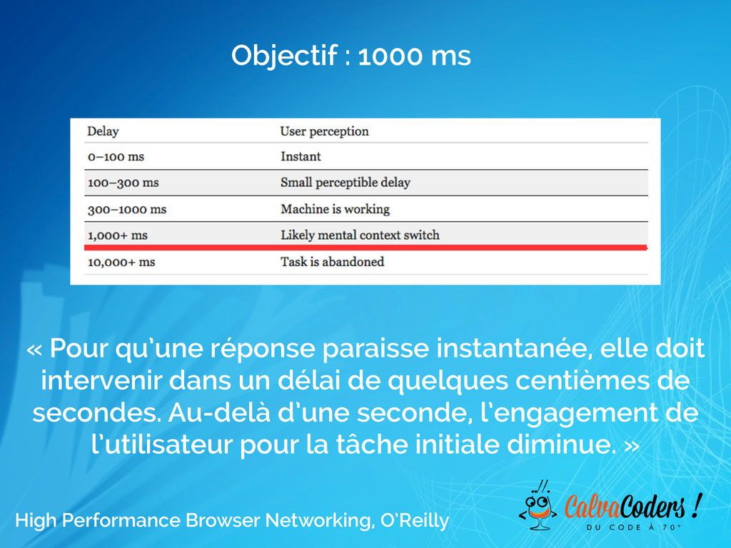 Objectif : 1000 ms High Performance Browser Net...