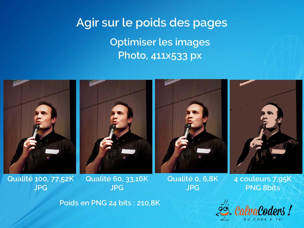 Agir sur le poids des pages Optimiser les image...