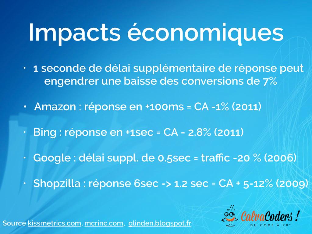 Impacts économiques • 1 seconde de délai supplé...