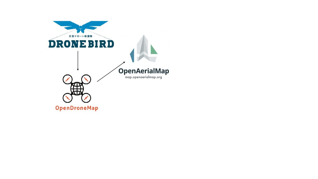 map.openaerialmap.org