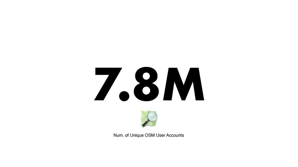 7.8M Num. of Unique OSM User Accounts